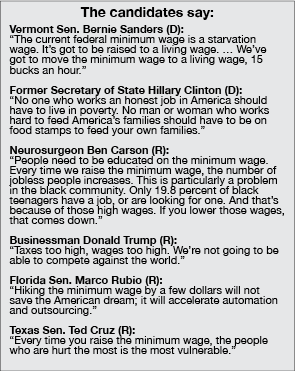 candidates wage