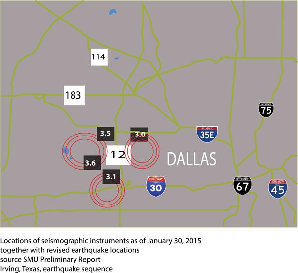 Earthquakes shake up Dallas County