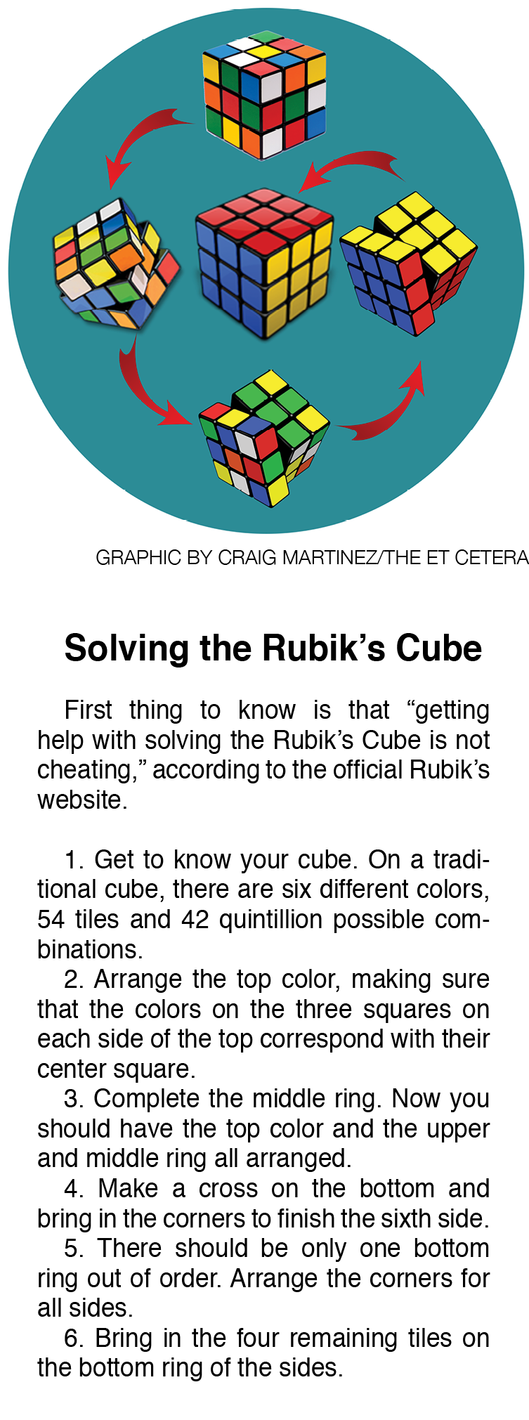 0309 Rubiks cube graphic