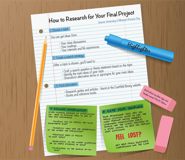 How to Research for Your Final Project