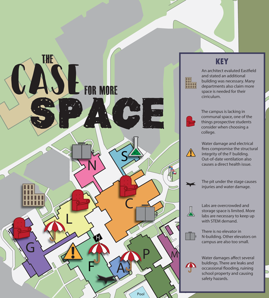 Space: next frontier for crowded classes