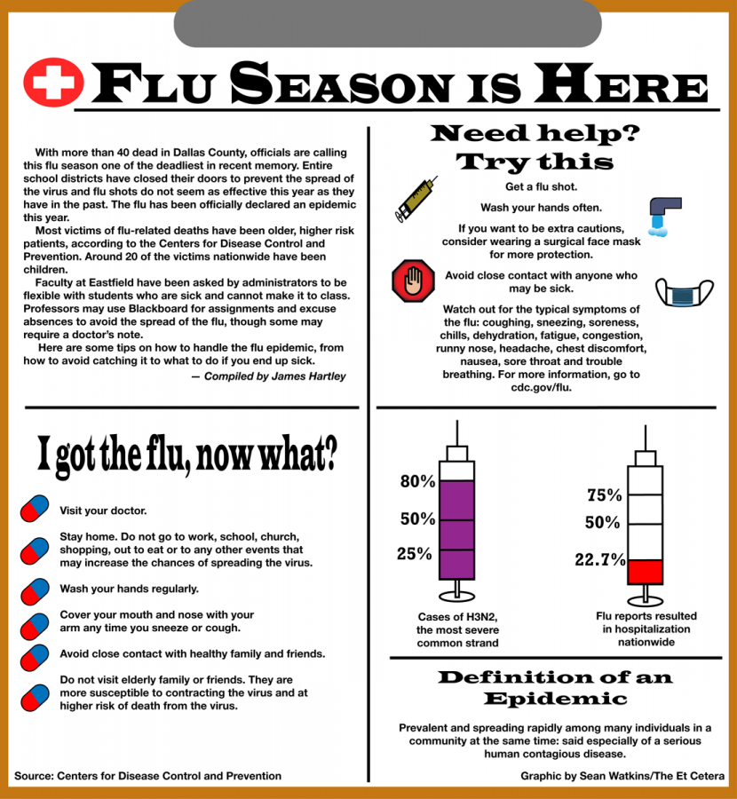 Flu+season+is+here%3A+what+to+do+to+prevent%2C+treat+it