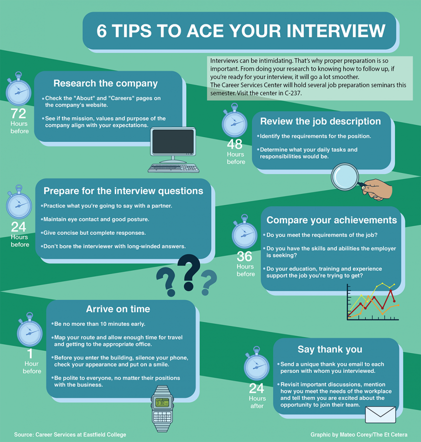 Six+tips+to+ace+your+interview