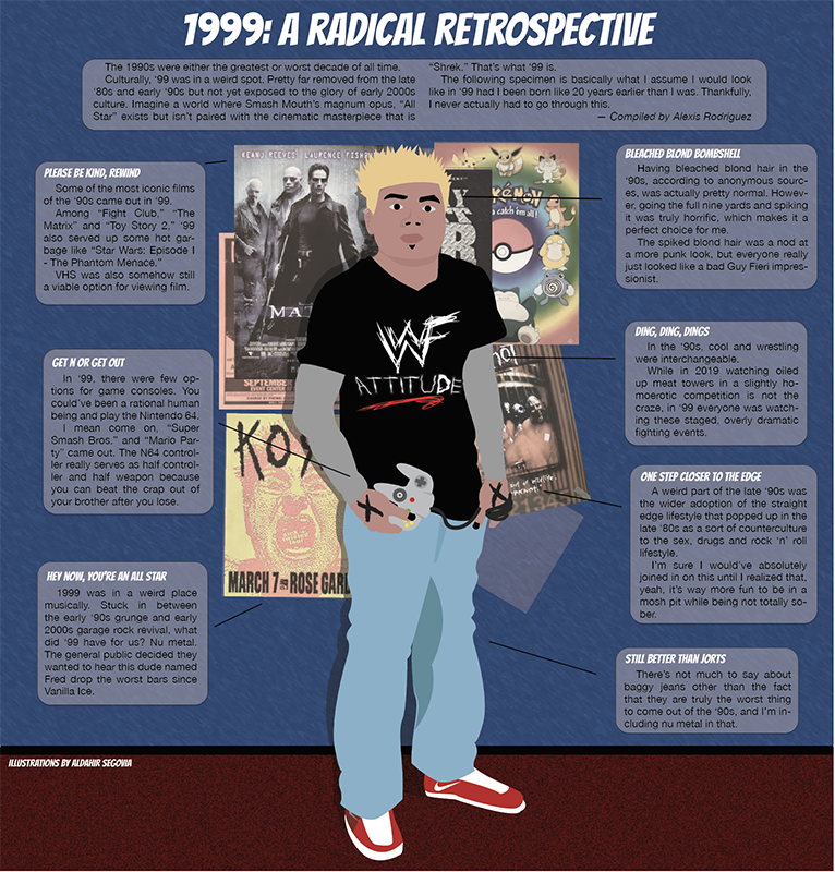 1999%3A+A+radical+retrospective