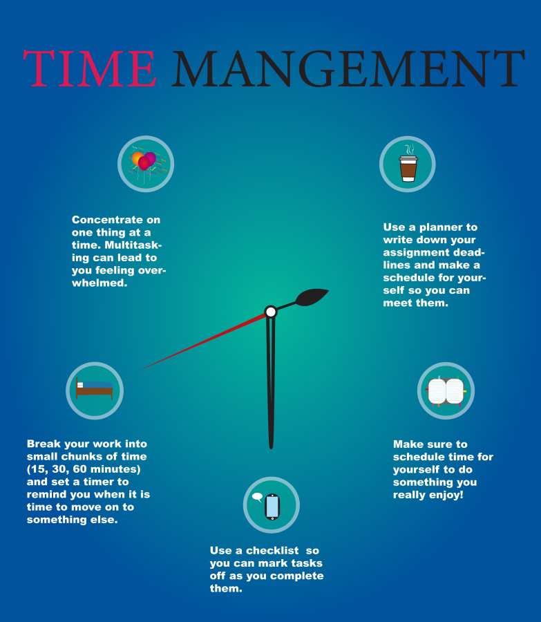 Helpful+Time+Management+Tips+for+Students