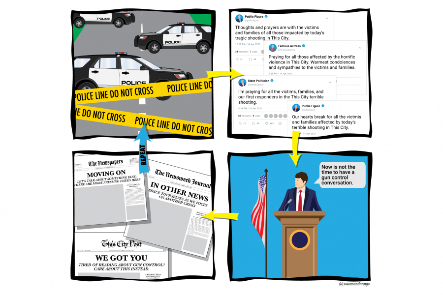 """4 panel comic showing the cultural cycle of gun violence. 1st panel: police cars and do not cross tape. 2nd panel: various tweets from public figures and politicians offering thoughts and prayers. 3rd panel: a politician at a podium saying """"now is not the time to have a gun control conversation"""". 4th panel: Newspapers moving on to other news. A blue arrow points back to the police car gun violence panel with """"Repeat"""" written across it"""